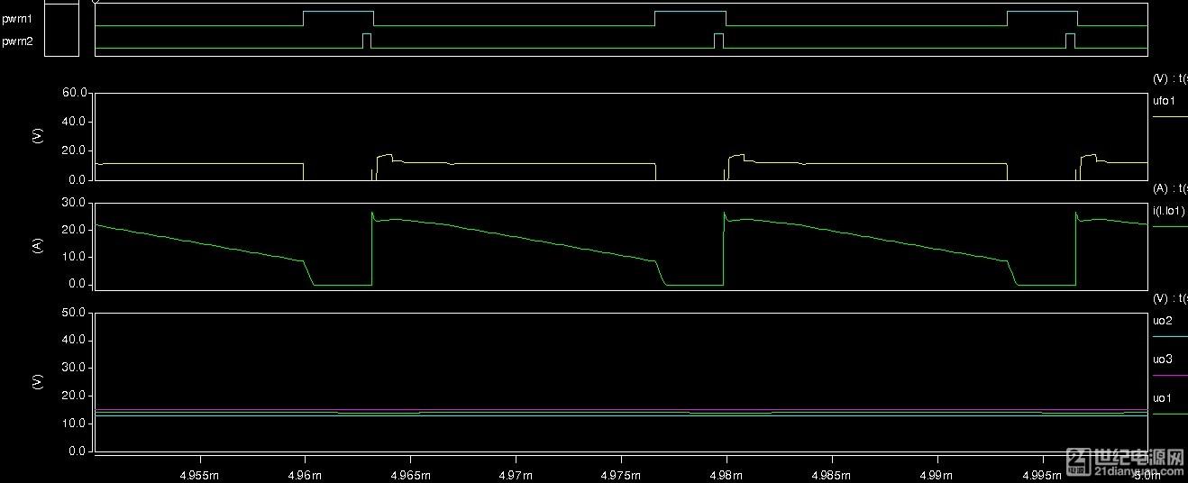 引流电路波形
