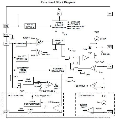芯片电路矢量图