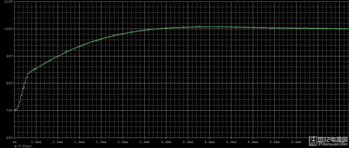 输出电压波形