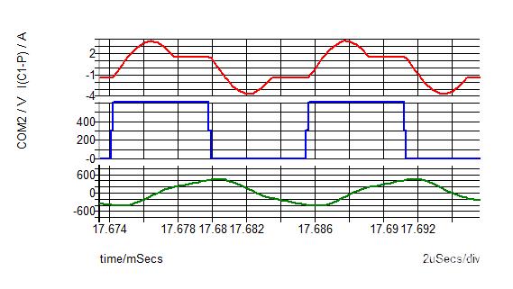 Trans TL LLC-graph.png