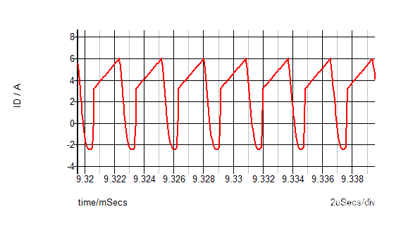Active Clamp Flyback-graph.png