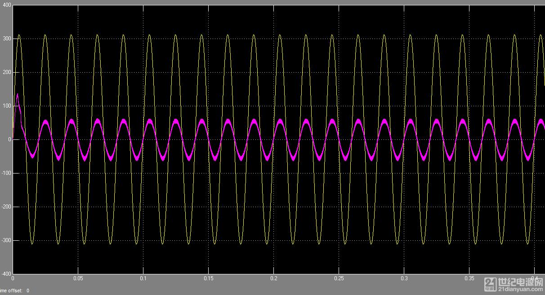 A相电压和电流.png