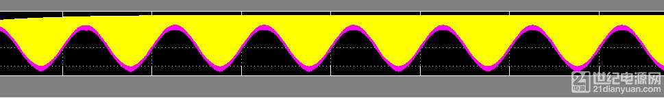 载波信号和采样电流1.png