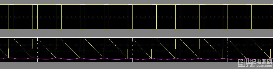 载波信号和采样电流和PWM波形.png