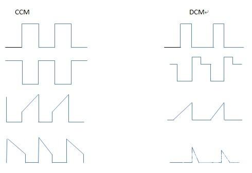 CCM DCM反激电压电流波形.jpg