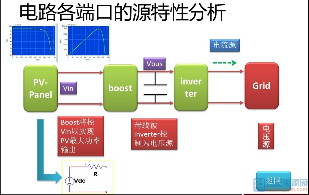电路各端口的源特性分析.jpg