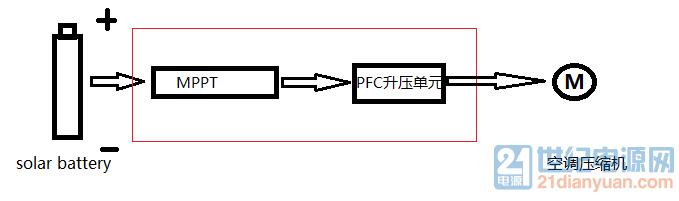 光伏mppt及升压电路设计-光伏/逆变/ups/变频器-世纪