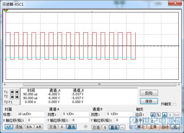 输入时红线波形;输出是蓝线波形