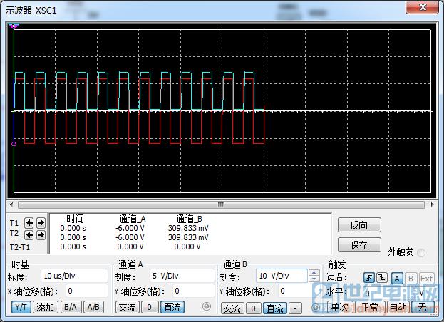 红线是输入脉冲;蓝线是驱动输出脉冲