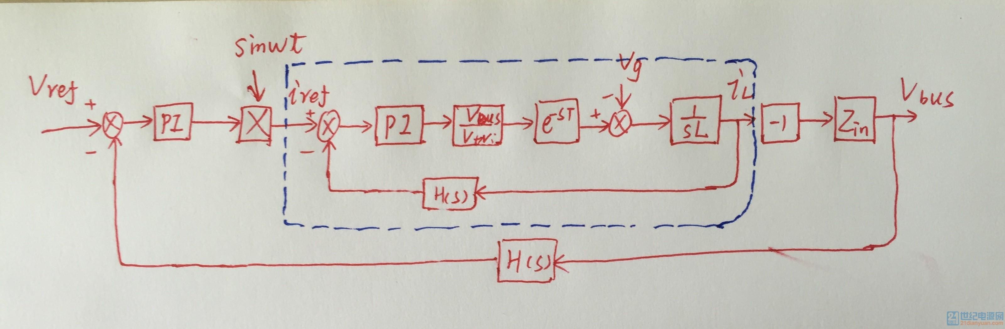 inverter级控制框图.jpg