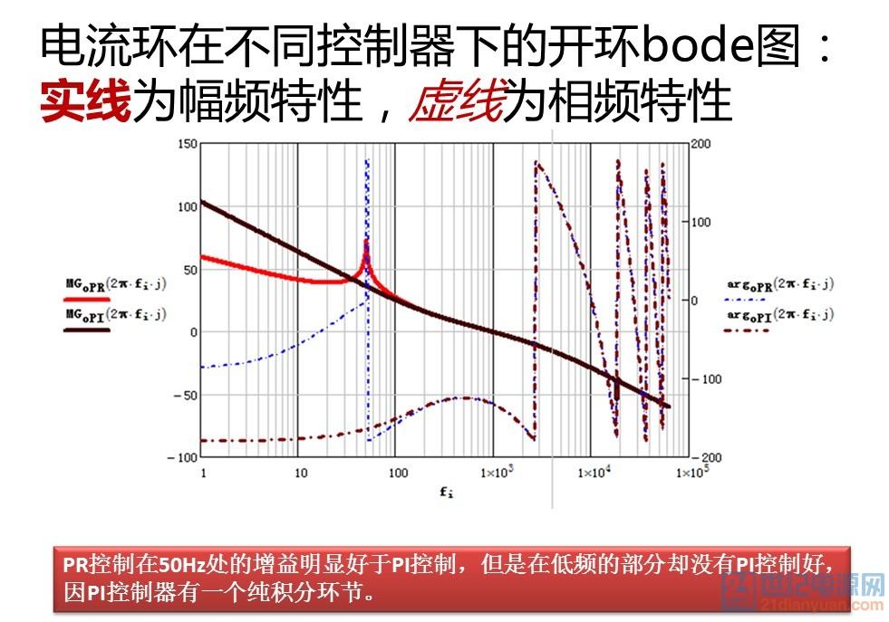 PI与PR的Bode图对比.jpg