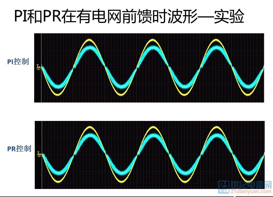 PI和PR在有电网前馈时波形—实验.jpg