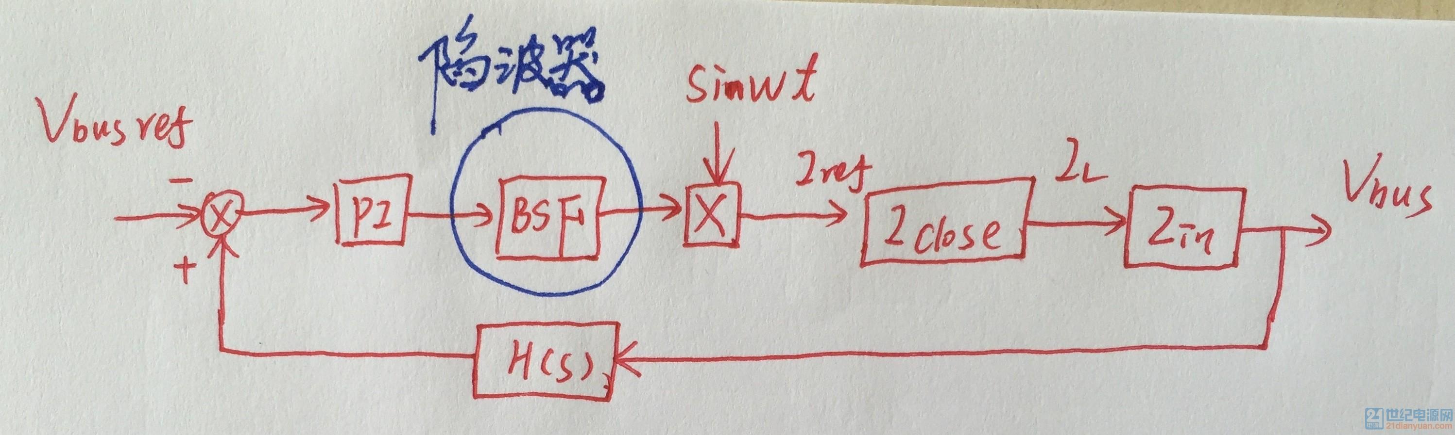 加入带阻滤波器的控制框图.jpg