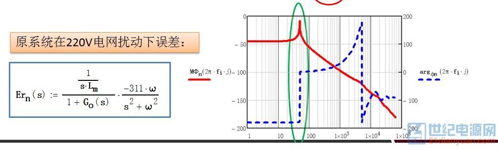 电网扰动误差传函1.jpg