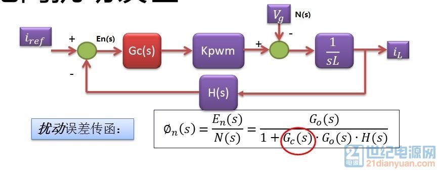 电网扰动误差传函.jpg