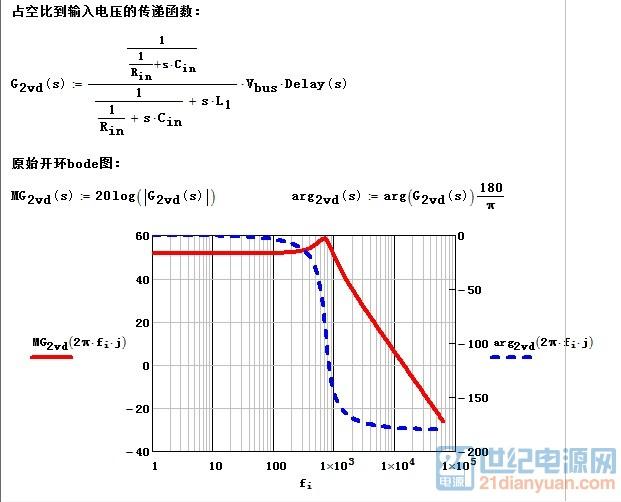 boost单电压环伯德图.jpg