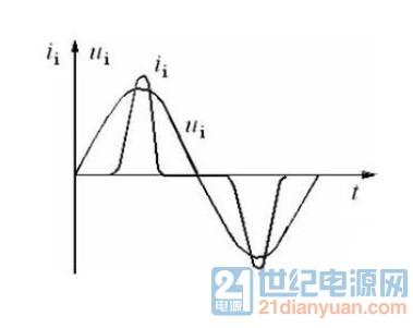 电压电流波形.jpg