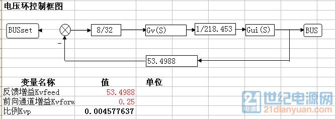 电压外环控制框图