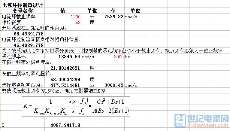 电流环补偿环节增益和零极点