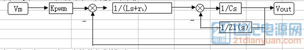 LC滤波器的传递函数框图