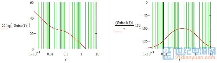开环传递函数.jpg
