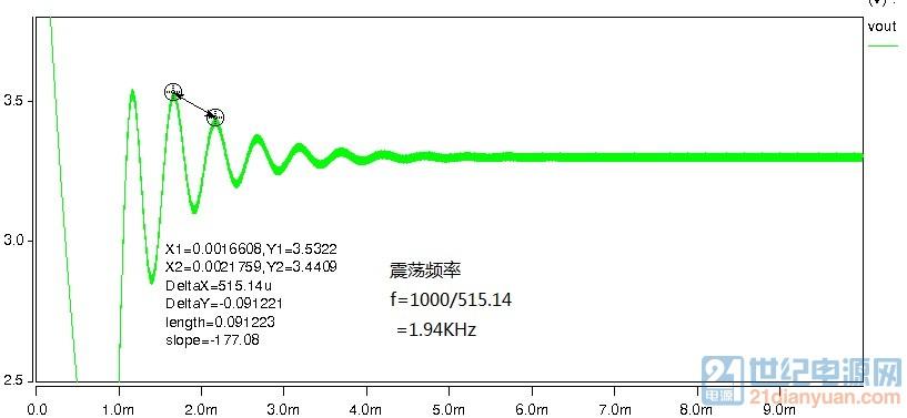 曲线陡.jpg