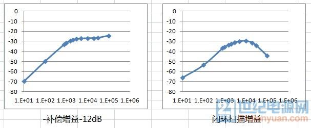 计算与扫描的对比.jpg