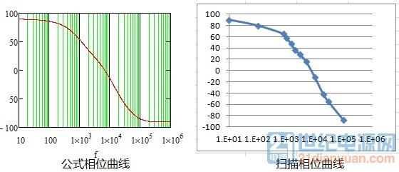 公式扫描相位曲线对比.jpg