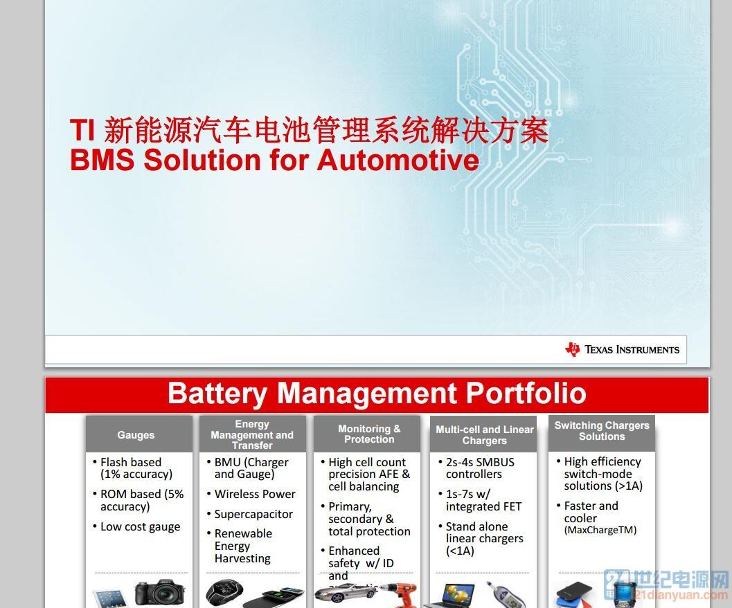 新能源汽车电池管理系统解决方案.jpg