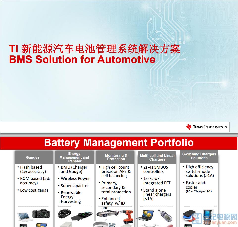 TI新能源汽车电池管理