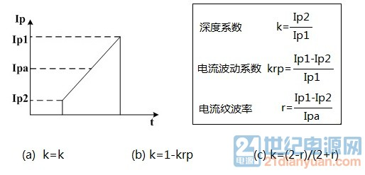 k定义对比.jpg