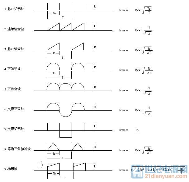 波形系数.jpg