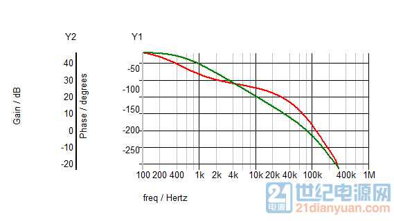 Flyback-graph.png
