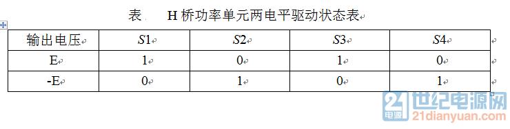 双极性调制-状态表