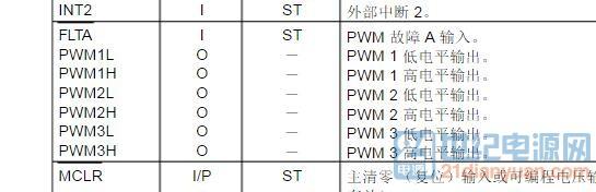 PWM故障.jpg