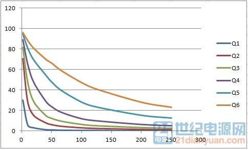DC特性曲线.jpg