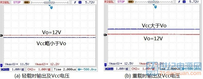 交调之轻重载对比.jpg