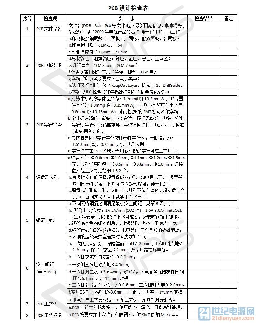 PCB文件设计审查表