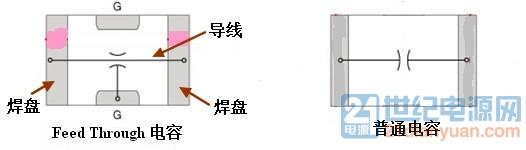 x2y-feed-through-filters.jpg