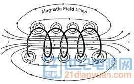 inductor_magnetic_field_lines.jpg