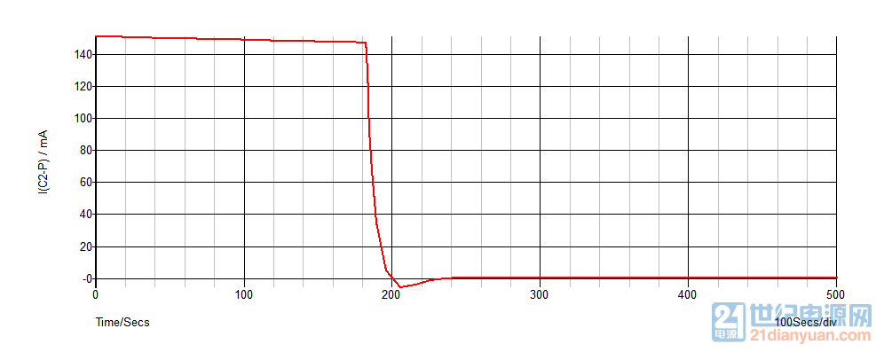 test1-graph.png