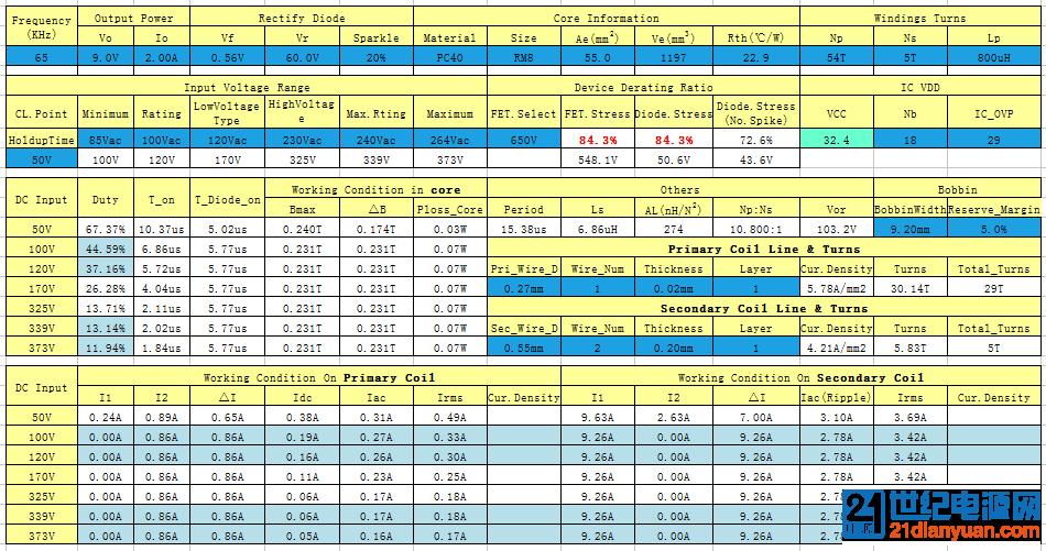O`I~TM(LY%ZM27C9`29P99F.png