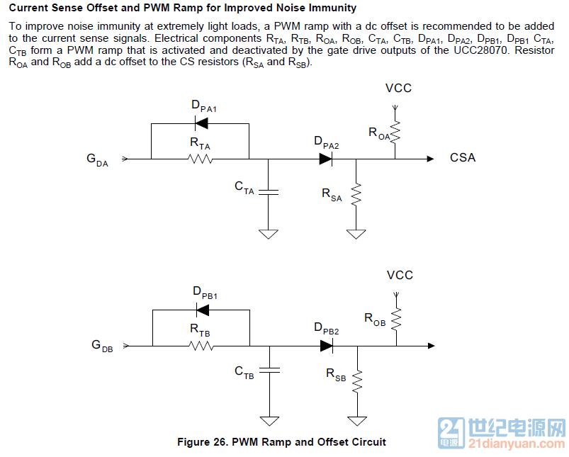 功率因数校正芯片ucc28070电流反馈的一个问题