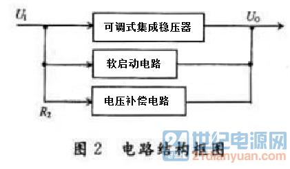 该电路采用可控硅作为第一级调压元件,用稳压电源芯片lm317, lm337