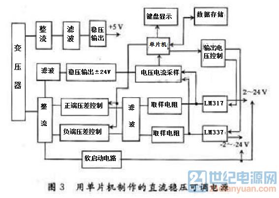 正,负端压差控制电路的作用是减少lm317和lm337输入端和输出端的压差