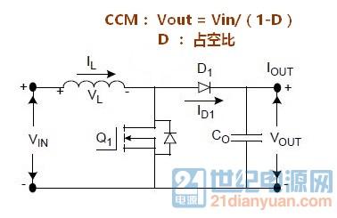 先熟悉一下boost电路输出电压公式:ccm工作模式时