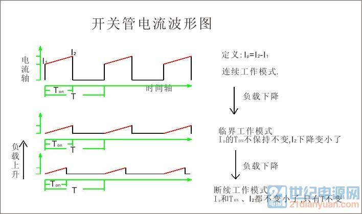 电流解说图.jpg