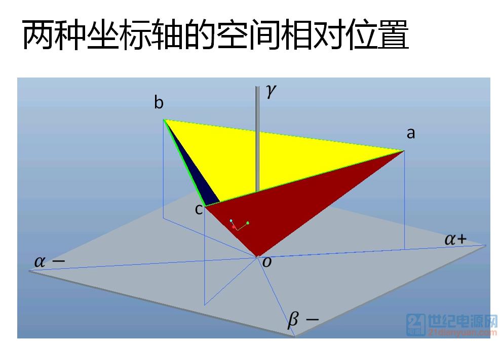 4.两种坐标轴的空间相对位置.png