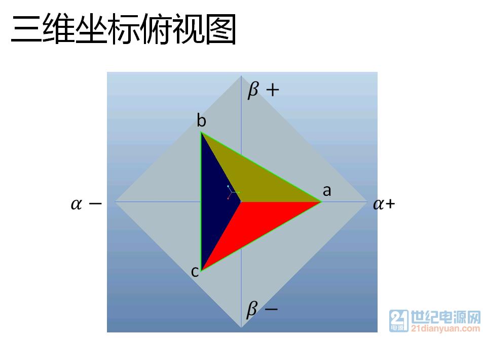 5.三维坐标轴俯视图.png