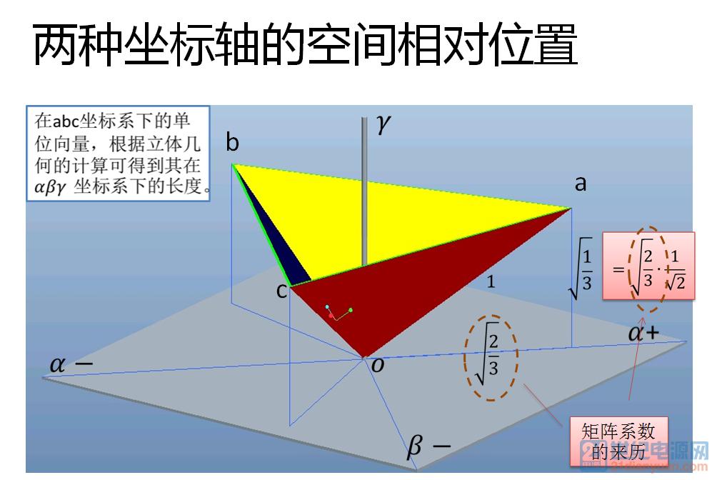 6.两种坐标轴的空间相对位置1.png